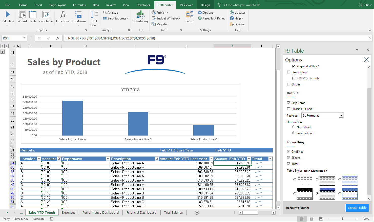 F9 ReportWriter | F9 Financial Reporting